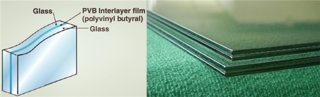 China PVB film laminated glass
