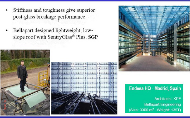 Post Glass breakage Strength SGP laminated glass