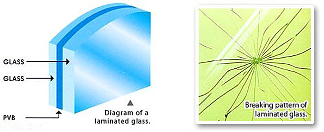 551 clear laminated glass