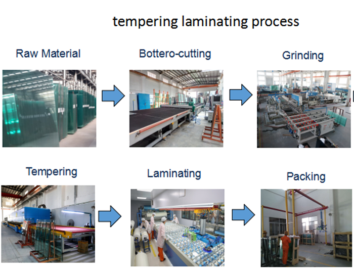 how to make 12.76mm tempered laminated glass?
