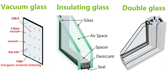 insulating glass-vacuum glass-double glass