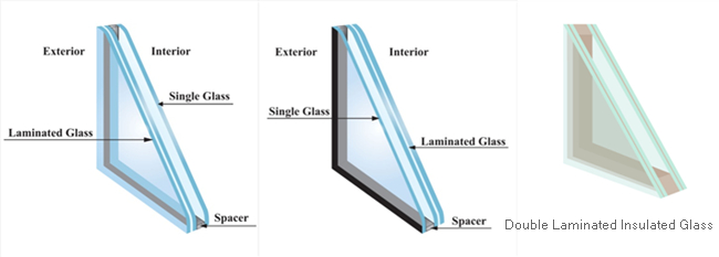 double laminated insulating glass units