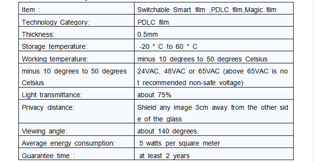 smart film specification