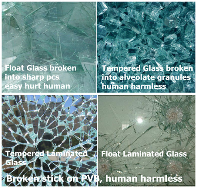 Difference when different glass broken