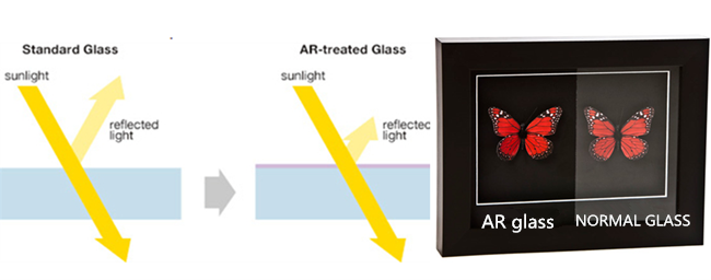 clear float glass compare with  anti reflective glass
