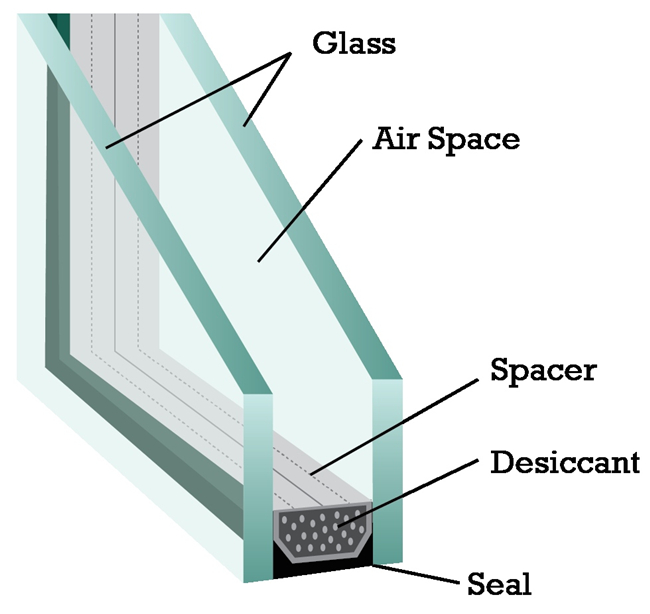 insulated glasss unit composition