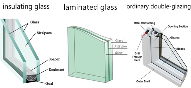 ordinary double-glazing,laminated glass,insulating glass