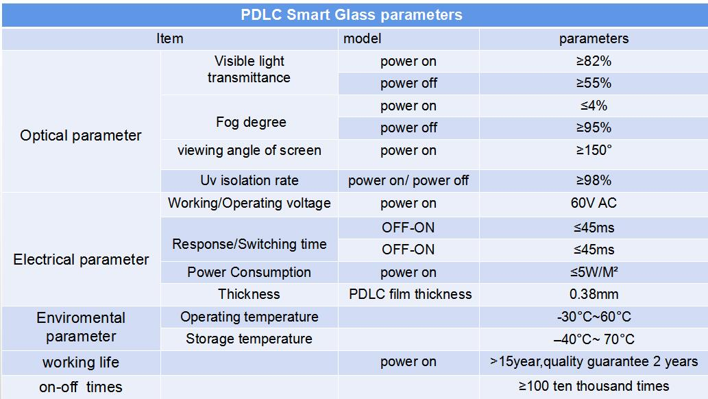 magic privacy insulating glass units