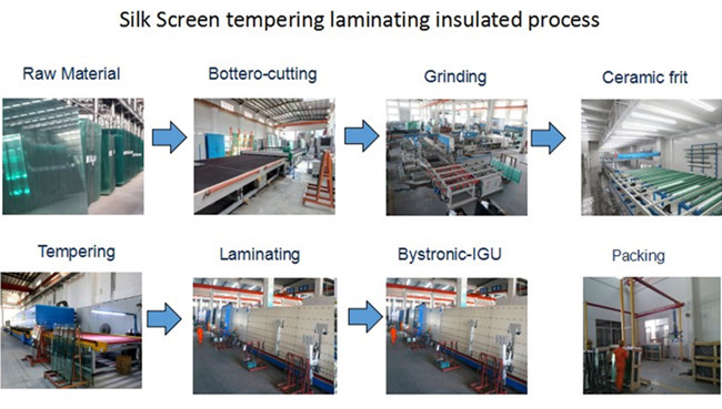 silk screen tempered laminated insulated glass
