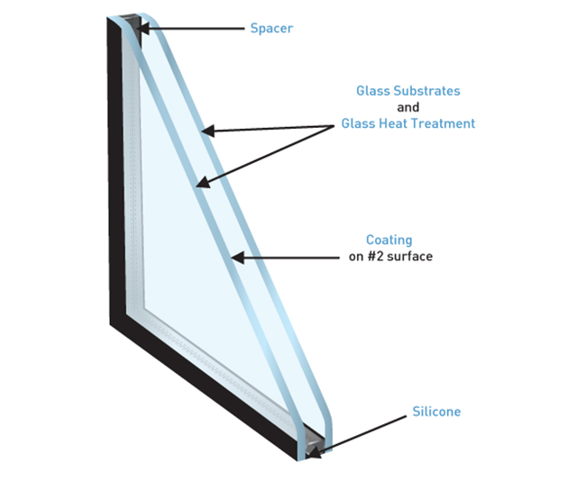 specifying insulating glass units