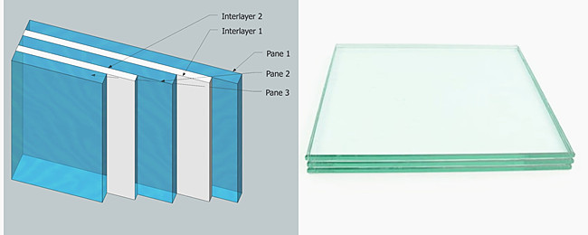SGP 8mm+6mm+8mm tempered laminated glass