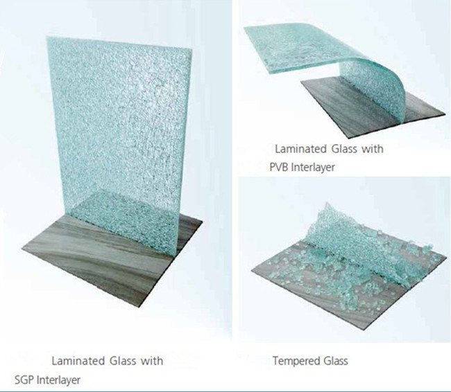 SGP laminated glass floor compare with PVB laminated glass floor