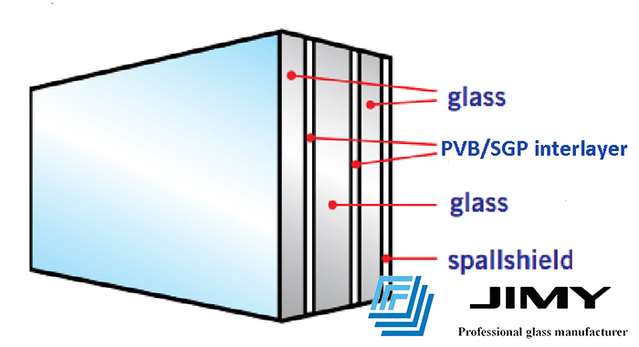 thickness of bullet proof glass bank window