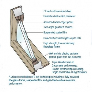 Warm Edge Spacer Insulated Glass Insulating Double