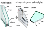 How to distinguish between the insulating glass, sandwich glass and ordinary double glass?